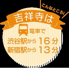 吉祥寺はこんなところ!【渋谷駅から16分・新宿駅から13分】
